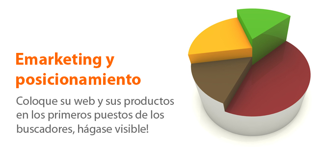 posicionamiento: e-marketing