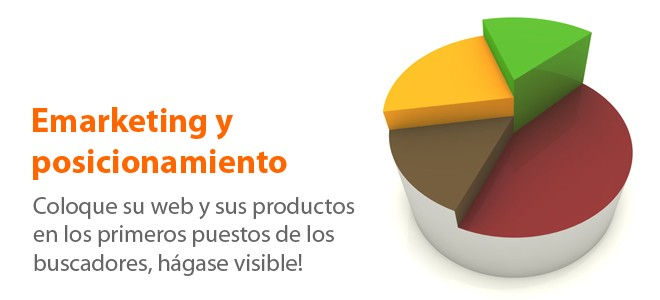 posicionamiento: e-marketing